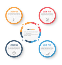 Circle infographic template with four elements vector
