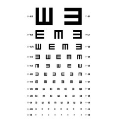 Eye test chart e chart vision exam vector
