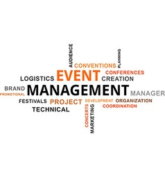word cloud event management vector image
