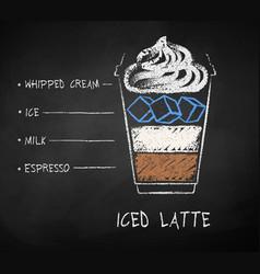 Chalk drawn sketch iced latte coffee recipe vector