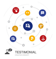 Testimonial colored circle concept with simple vector