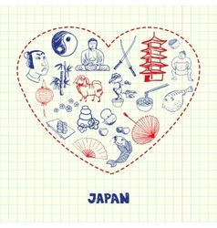 Japan Symbols Pen Drawn Doodles Collection vector image