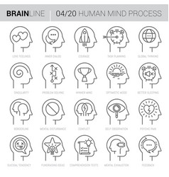 mind process icons 4 vector image