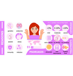 Psoriasis infographics reasons and treatments and vector