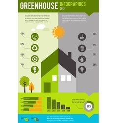 Infographic ecology and green house concept vector