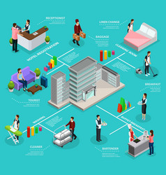 Isometric infographic hotel service template vector