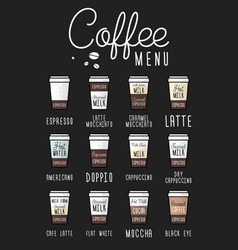 Coffee menu poster or layout espresso guide vector