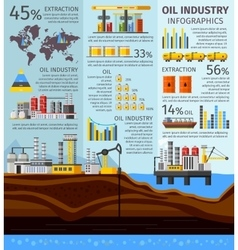 Petroleum industry infographics vector