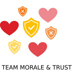 Team morale and trust vector