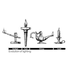 evolution of lighting vector image