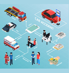 Car accident isometric flowchart vector