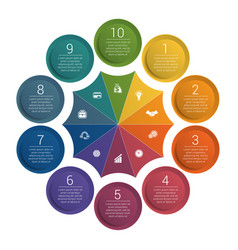 Infographic colorful template 10 positions vector