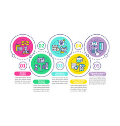 Biometrics use infographic template vector