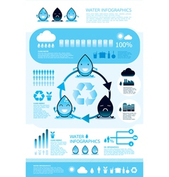 Infographic water reverse osmosis vector