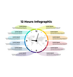 time infographic clock circle diagram vector image