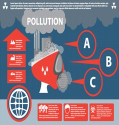 CITY Pollution infographic vector image