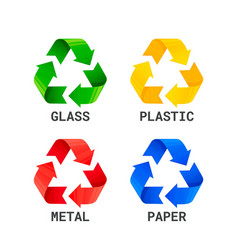 Different colored recycle waste signs waste types vector