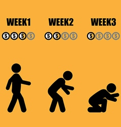 Monthly salary man life evolution vector