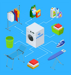 isometric laundry service vector image