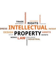 Word cloud intellectual property vector
