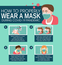 proper way to wear a mask infographics vector image