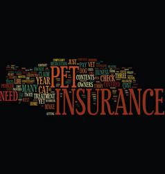 The importance of pet insurance text background vector