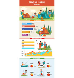 hiking and camping infographic concept vector image