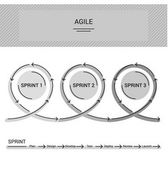 Agile project management monochrome circles vector