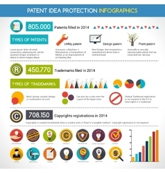 Patent Idea Protection Infographics vector