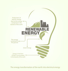 renewable energy of earth in bulb concept vector image
