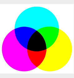 cmyk color model vector image vector image