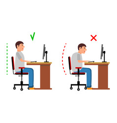 correct and incorrect back sitting position in vector image
