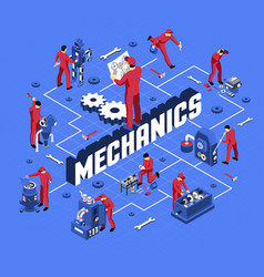 mechanic isometric flowchart vector image