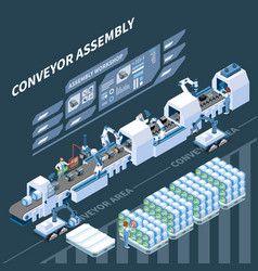 smart assembly line isometric composition vector image