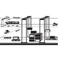 Automated cargo terminal vector