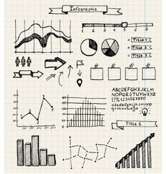 set of hand drawn doodle infographics on graph vector image