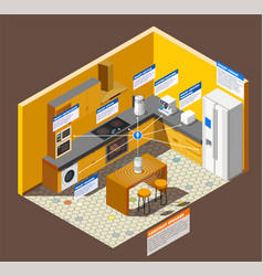 Kitchen internet of things composition vector