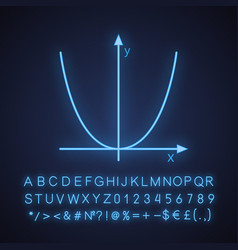 Coordinate system with parabola neon light icon vector