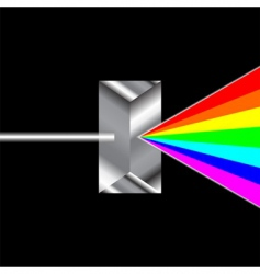 Prism refraction vector