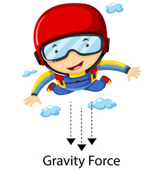 Showing gravity force example with a skydriver vector