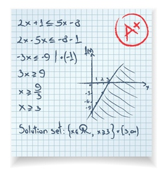 Math test and exam inequality vector