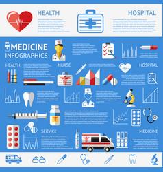 digital blue pharmacy medical vector image