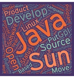 Java Goes Open Source text background wordcloud vector