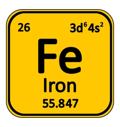Periodic table element iron icon vector
