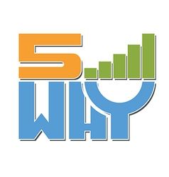 five why methodology trend vector image vector image