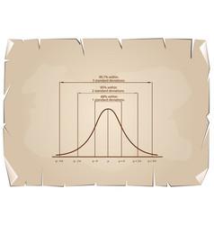Standard deviation diagram on old paper background vector