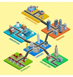Multilevel City Architecture Isometric Poster vector