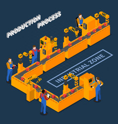Production process industrial composition vector