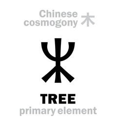 Alchymie tree wood chinese primary element vector
