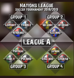 Football nations league groups vector